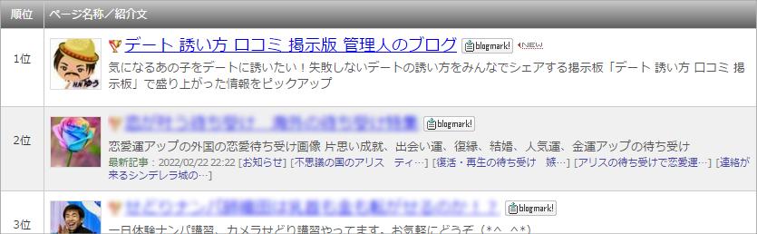 ブログランキング 恋愛テクニック1位